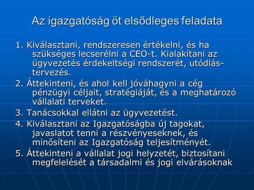 Az igazgatóság öt elsődleges feladata 1.