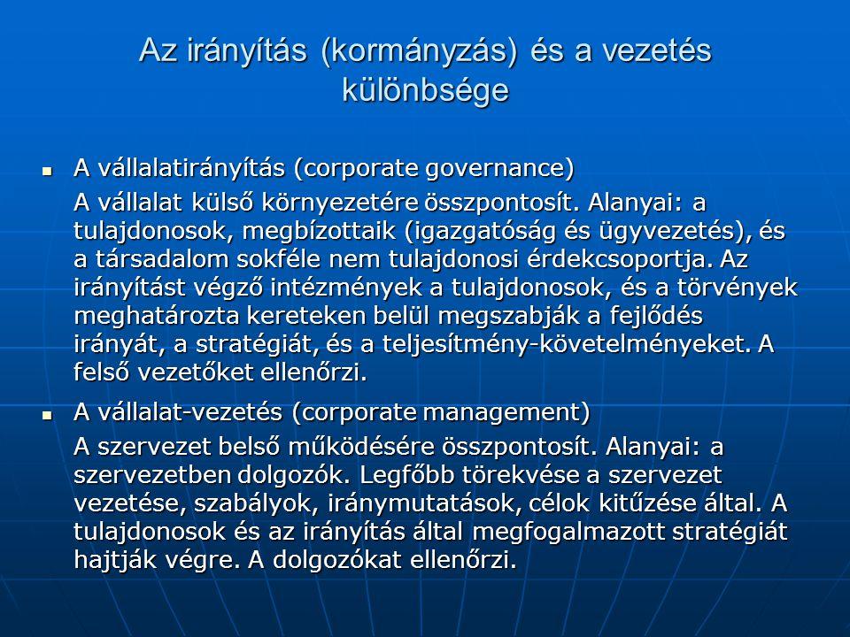 Az irányítás (kormányzás) és a vezetés különbsége A vállalatirányítás (corporate governance) A vállalatirányítás (corporate governance) A vállalat kül