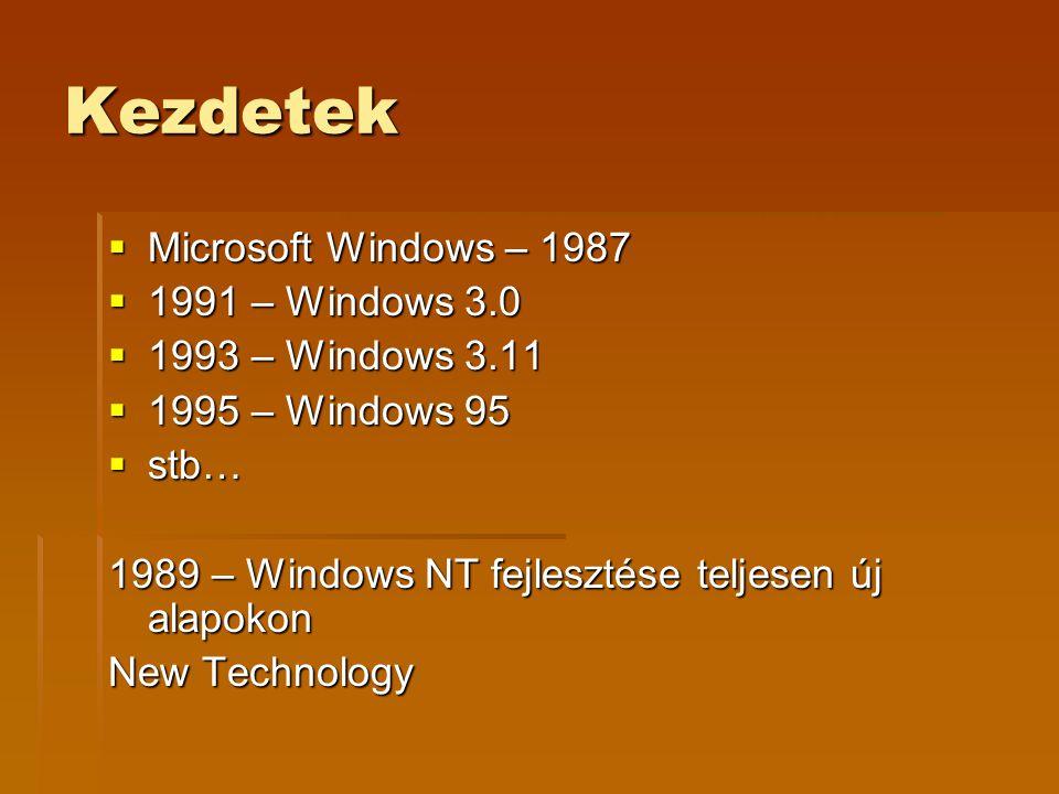 Fejlődés VerzióNévIdőpont NT 3.1Windows NT 3.1Július 27, 1993 NT 3.5Windows NT 3.5Szeptember 21, 1994 NT 3.51Windows NT 3.51Május 30, 1995 NT 4.0Windows NT 4.0Július 29, 1996 NT 5.0Windows 2000Február 17, 2000 NT 5.1Windows XPOktóber 25, 2001 NT 5.1Windows Fundamentals for Legacy PCsJúlius 8, 2006 NT 5.2Windows Server 2003Április 24, 2003 NT 5.2Windows XP (5.2) Április 25, 2005 NT 5.2Windows Home ServerJúlius 16, 2007 NT 6.0Windows Vista Business: November 30, 2006 Consumer: Január 30, 2007 NT 6.0Windows Server 2008Február 27, 2008 (expected)