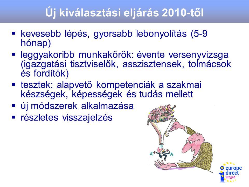 Új kiválasztási eljárás 2010-től  kevesebb lépés, gyorsabb lebonyolítás (5-9 hónap)  leggyakoribb munkakörök: évente versenyvizsga (igazgatási tisztviselők, asszisztensek, tolmácsok és fordítók)  tesztek: alapvető kompetenciák a szakmai készségek, képességek és tudás mellett  új módszerek alkalmazása  részletes visszajelzés
