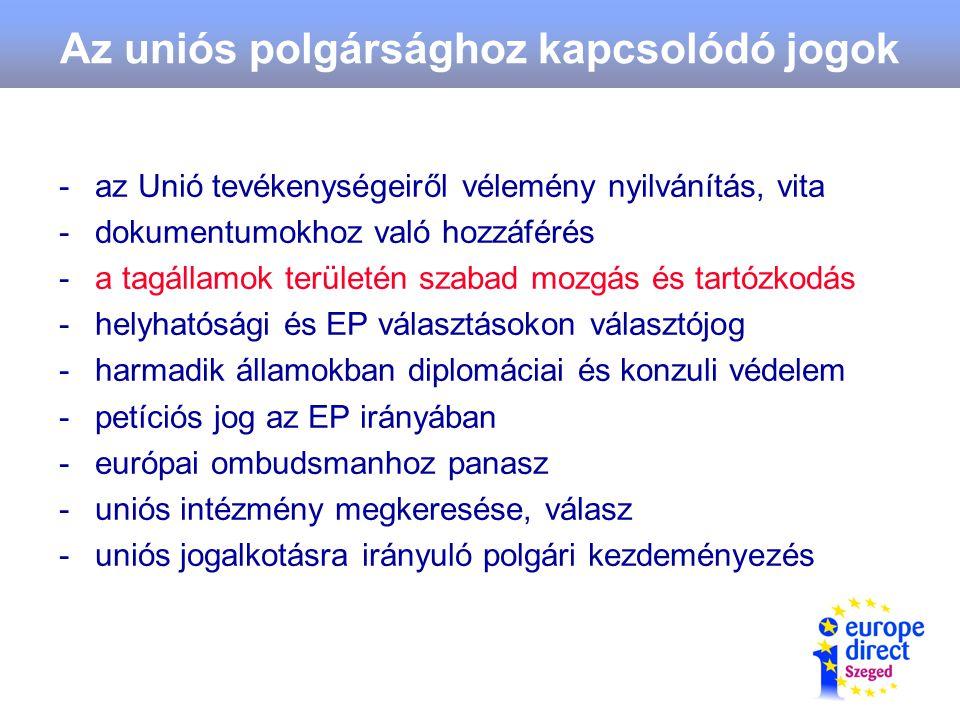 Az uniós polgársághoz kapcsolódó jogok -az Unió tevékenységeiről vélemény nyilvánítás, vita -dokumentumokhoz való hozzáférés -a tagállamok területén szabad mozgás és tartózkodás -helyhatósági és EP választásokon választójog -harmadik államokban diplomáciai és konzuli védelem -petíciós jog az EP irányában -európai ombudsmanhoz panasz -uniós intézmény megkeresése, válasz -uniós jogalkotásra irányuló polgári kezdeményezés