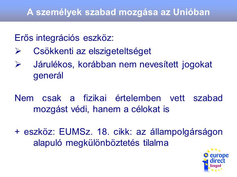 Idegenrendészeti szabályok 2004/38/EK irányelv - A kiutazás joga - A fogadó államba való belépés joga - Tartózkodási jog  Három hónapot meg nem haladó tartózkodás  Három hónapot meghaladó tartózkodás  Huzamos tartózkodás - Az uniós tagállamban való maradás joga