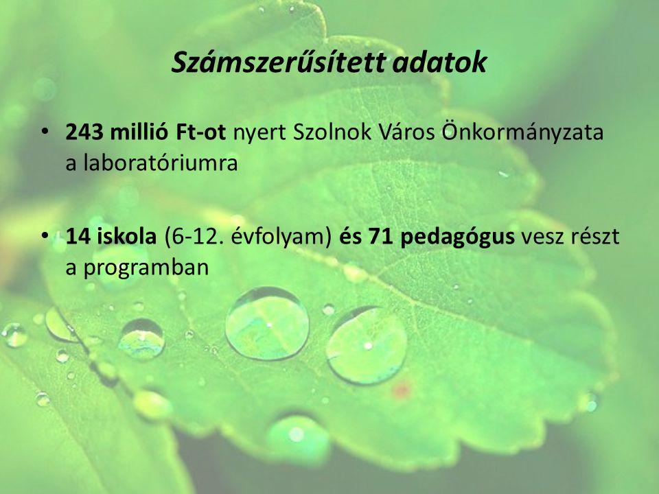 Számszerűsített adatok 243 millió Ft-ot nyert Szolnok Város Önkormányzata a laboratóriumra 14 iskola (6-12. évfolyam) és 71 pedagógus vesz részt a pro