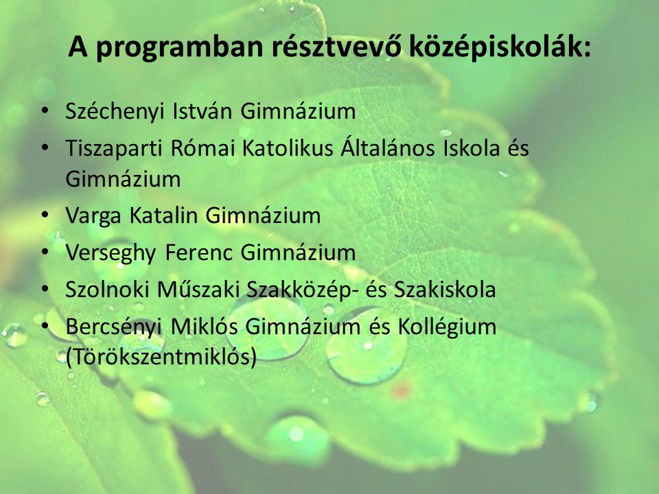 A programban résztvevő középiskolák: Széchenyi István Gimnázium Tiszaparti Római Katolikus Általános Iskola és Gimnázium Varga Katalin Gimnázium Verse