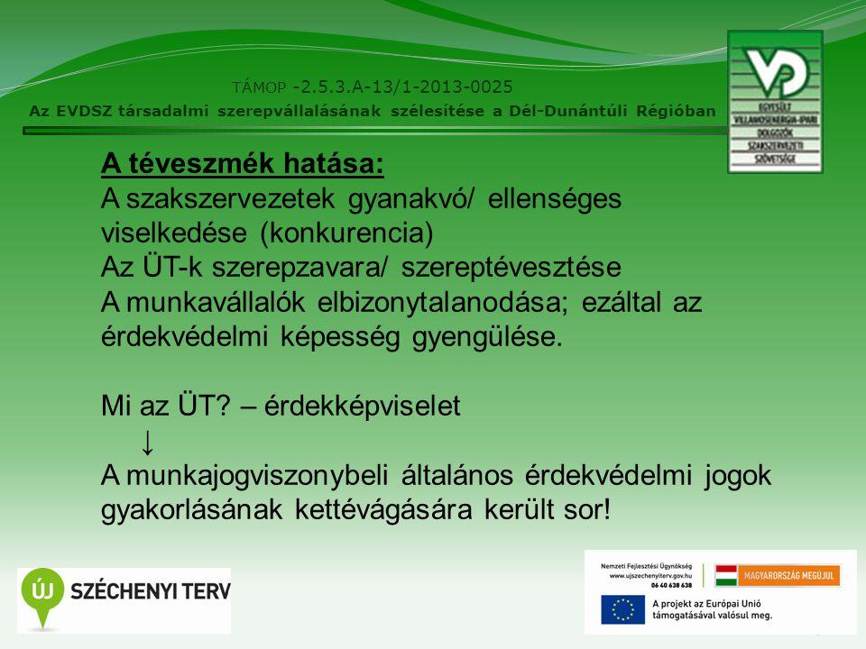 3 TÁMOP -2.5.3.A-13/1-2013-0025 Az EVDSZ társadalmi szerepvállalásának szélesítése a Dél-Dunántúli Régióban A téveszmék hatása: A szakszervezetek gyanakvó/ ellenséges viselkedése (konkurencia) Az ÜT-k szerepzavara/ szereptévesztése A munkavállalók elbizonytalanodása; ezáltal az érdekvédelmi képesség gyengülése.