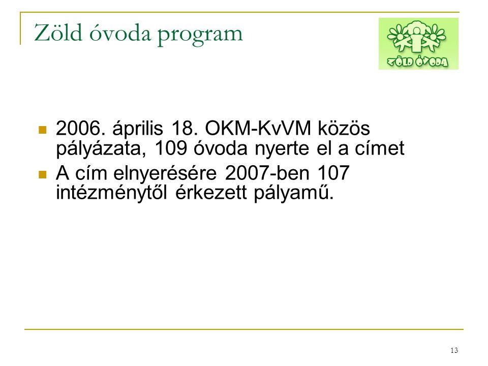 13 Zöld óvoda program 2006. április 18. OKM-KvVM közös pályázata, 109 óvoda nyerte el a címet A cím elnyerésére 2007-ben 107 intézménytől érkezett pál
