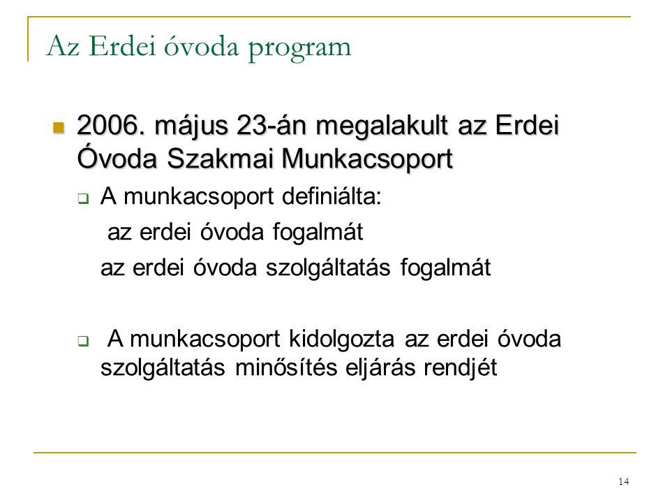 14 Az Erdei óvoda program 2006. május 23-án megalakult az Erdei Óvoda Szakmai Munkacsoport 2006. május 23-án megalakult az Erdei Óvoda Szakmai Munkacs