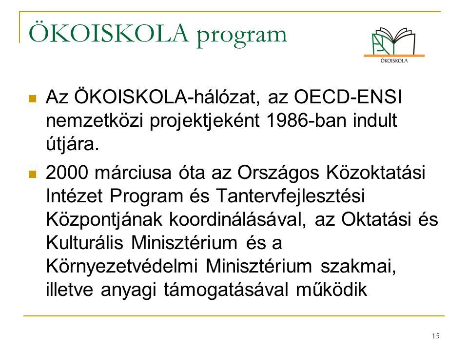 15 ÖKOISKOLA program Az ÖKOISKOLA-hálózat, az OECD-ENSI nemzetközi projektjeként 1986-ban indult útjára. 2000 márciusa óta az Országos Közoktatási Int