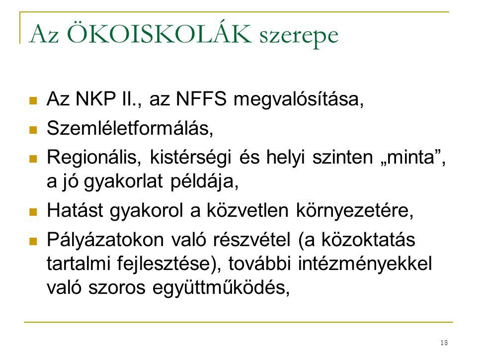 """18 Az ÖKOISKOLÁK szerepe Az NKP II., az NFFS megvalósítása, Szemléletformálás, Regionális, kistérségi és helyi szinten """"minta"""", a jó gyakorlat példája"""