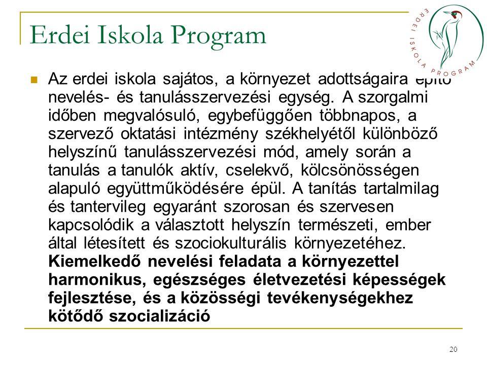 20 Erdei Iskola Program Az erdei iskola sajátos, a környezet adottságaira építő nevelés- és tanulásszervezési egység. A szorgalmi időben megvalósuló,