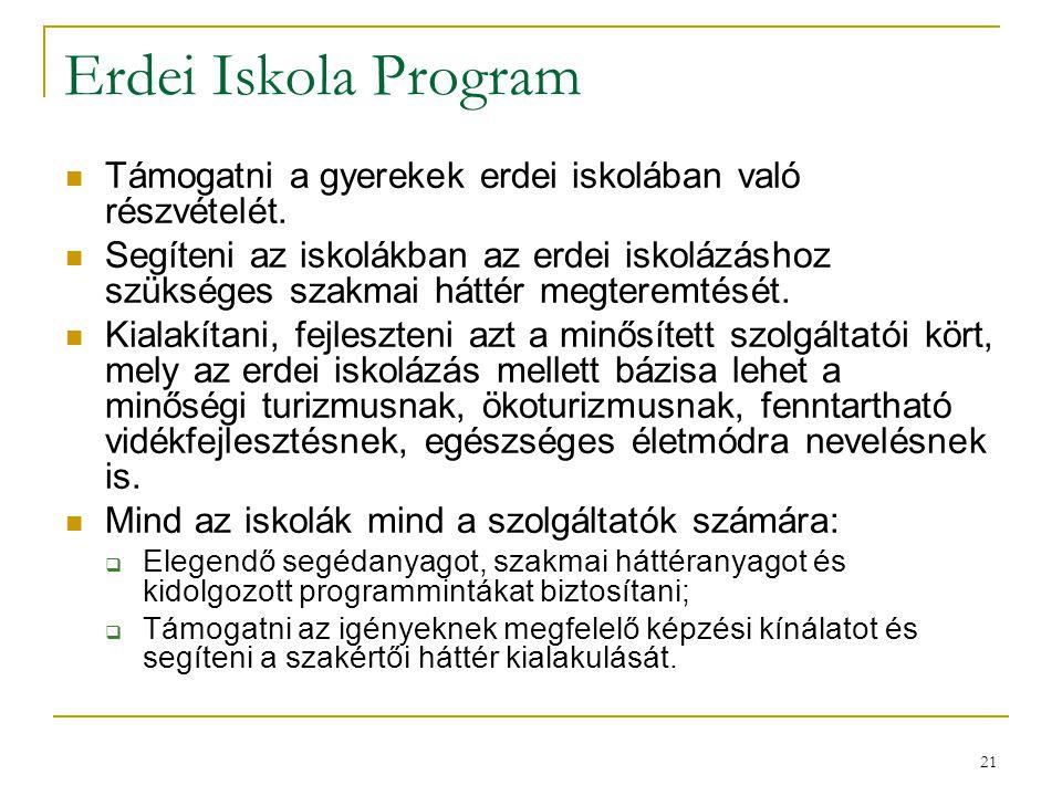 21 Erdei Iskola Program Támogatni a gyerekek erdei iskolában való részvételét. Segíteni az iskolákban az erdei iskolázáshoz szükséges szakmai háttér m