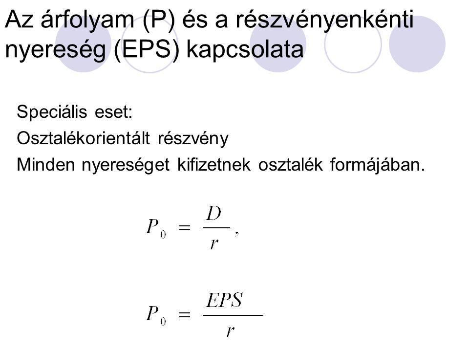 Az árfolyam (P) és a részvényenkénti nyereség (EPS) kapcsolata Speciális eset: Osztalékorientált részvény Minden nyereséget kifizetnek osztalék formáj