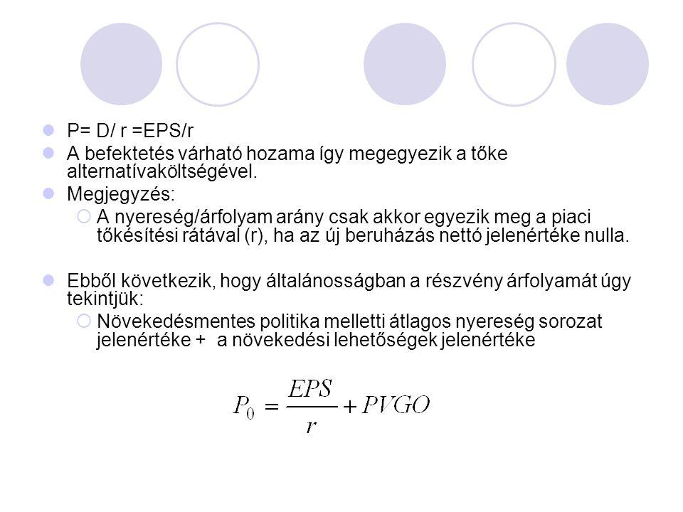 P= D/ r =EPS/r A befektetés várható hozama így megegyezik a tőke alternatívaköltségével. Megjegyzés:  A nyereség/árfolyam arány csak akkor egyezik me