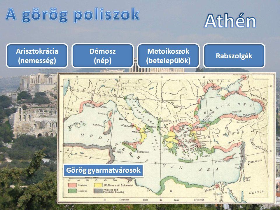 Görög gyarmatvárosok Arisztokrácia (nemesség) Démosz (nép) Metoikoszok (betelepülők) Rabszolgák