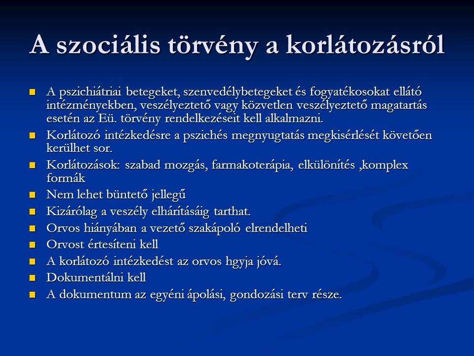A szociális törvény a korlátozásról A pszichiátriai betegeket, szenvedélybetegeket és fogyatékosokat ellátó intézményekben, veszélyeztető vagy közvetlen veszélyeztető magatartás esetén az Eü.