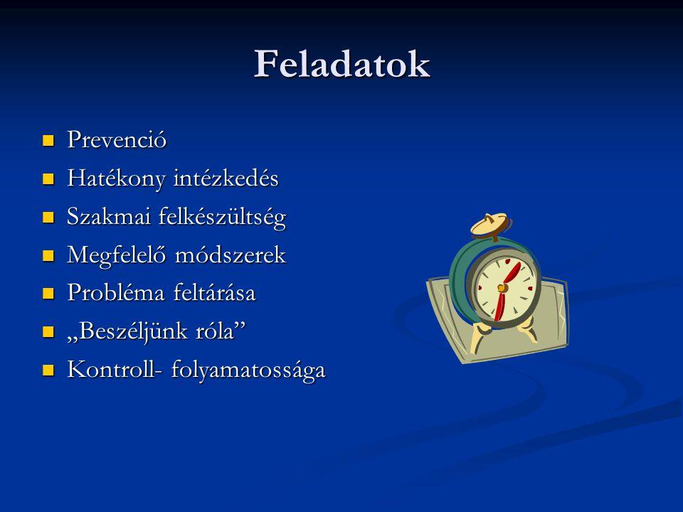 Feladatok Prevenció Prevenció Hatékony intézkedés Hatékony intézkedés Szakmai felkészültség Szakmai felkészültség Megfelelő módszerek Megfelelő módsze