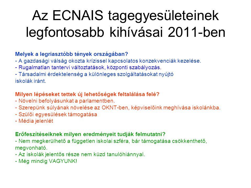 Az ECNAIS tagegyesületeinek legfontosabb kihívásai 2011-ben Melyek a legriasztóbb tények országában.
