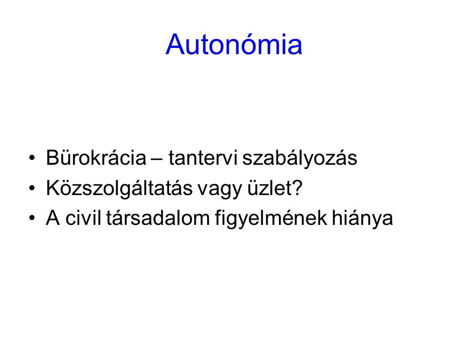 Autonómia Bürokrácia – tantervi szabályozás Közszolgáltatás vagy üzlet.