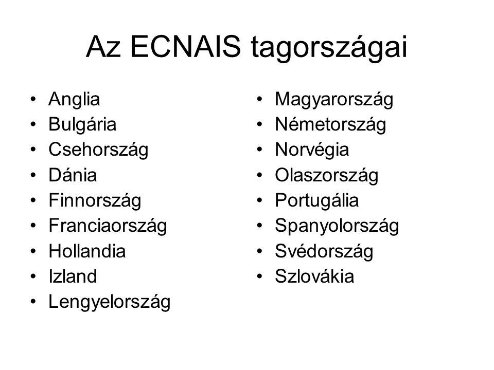 Az ECNAIS tagországai Anglia Bulgária Csehország Dánia Finnország Franciaország Hollandia Izland Lengyelország Magyarország Németország Norvégia Olaszország Portugália Spanyolország Svédország Szlovákia