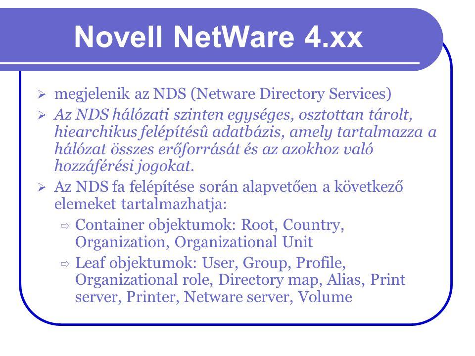 Novell NetWare 4.xx  megjelenik az NDS (Netware Directory Services)  Az NDS hálózati szinten egységes, osztottan tárolt, hiearchikus felépítésû adat