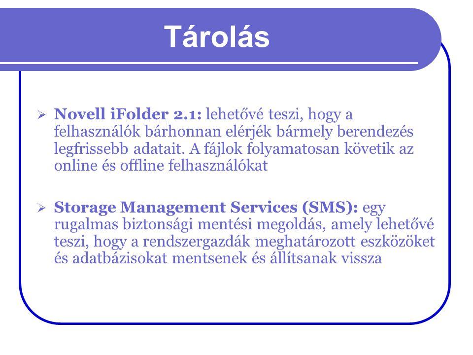 Tárolás  Novell iFolder 2.1: lehetővé teszi, hogy a felhasználók bárhonnan elérjék bármely berendezés legfrissebb adatait. A fájlok folyamatosan köve