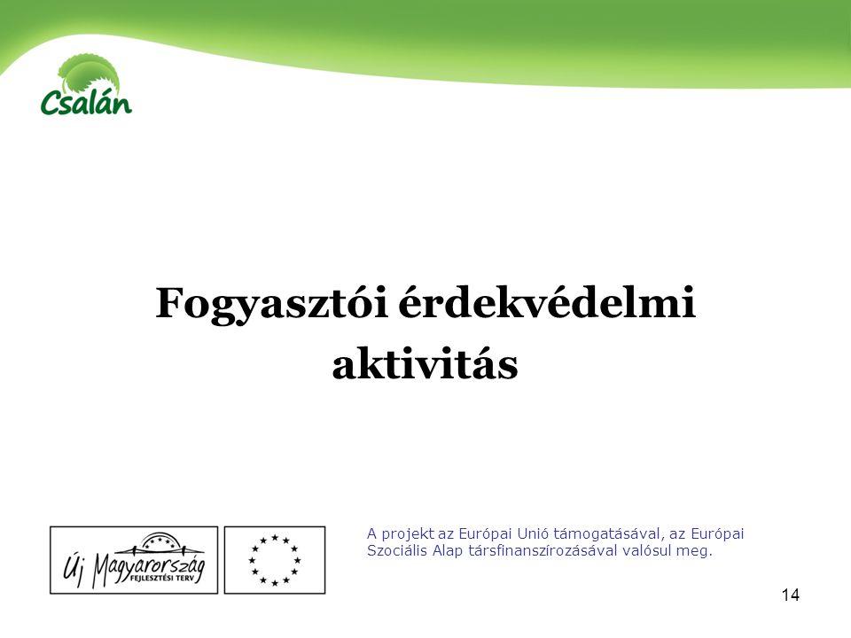 15 Fogyasztóvédelmi jogok, lehetőségek érvényesítése az utóbbi három évben Reklamált-e?: oÁru elégtelen mennyisége oMinőségi kifogások oJótállás hiánya oÁr feltüntetésének hiánya oMagyar nyelvű útmutató hiánya oEladó, szolgáltató magatartása miatt A projekt az Európai Unió támogatásával, az Európai Szociális Alap társfinanszírozásával valósul meg.