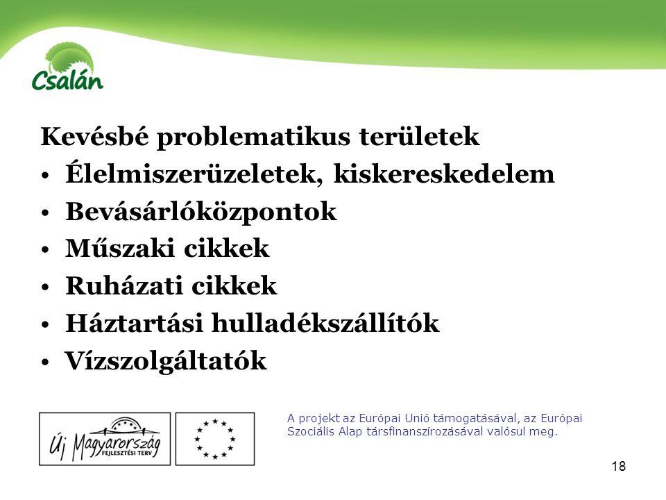 19 Ökológiai fogyasztóvédelem A projekt az Európai Unió támogatásával, az Európai Szociális Alap társfinanszírozásával valósul meg.