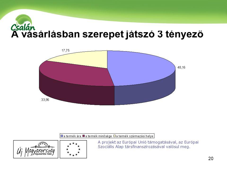 21 A projekt az Európai Unió támogatásával, az Európai Szociális Alap társfinanszírozásával valósul meg.
