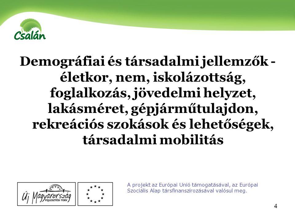 5 Ismeretszint - 1 Fogyasztóvédelmi szabályzás jogszabályi szintje, célterületek szerinti kiterjedése A fogyasztóvédelem célja Szolgáltatók, termékeladók fogyasztóvédelmi kötelezettségei A projekt az Európai Unió támogatásával, az Európai Szociális Alap társfinanszírozásával valósul meg.