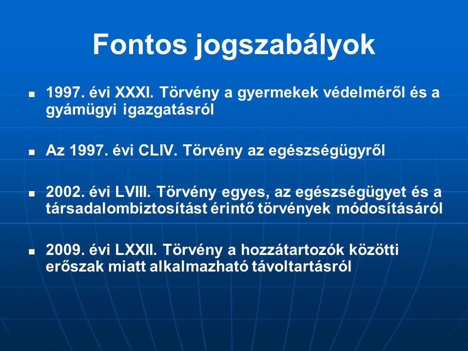 Fontos jogszabályok 1997. évi XXXI.