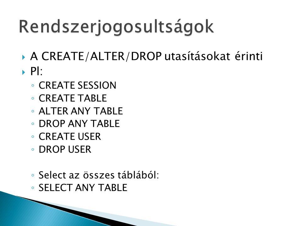 A CREATE/ALTER/DROP utasításokat érinti  Pl: ◦ CREATE SESSION ◦ CREATE TABLE ◦ ALTER ANY TABLE ◦ DROP ANY TABLE ◦ CREATE USER ◦ DROP USER ◦ Select az összes táblából: ◦ SELECT ANY TABLE
