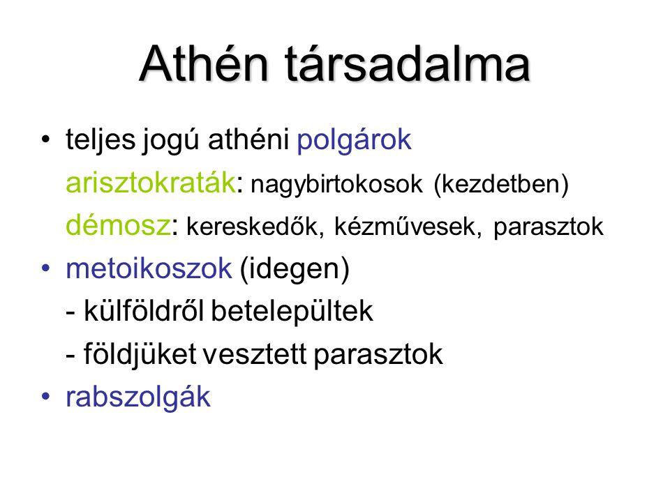 Athén társadalma teljes jogú athéni polgárok arisztokraták: nagybirtokosok (kezdetben) démosz: kereskedők, kézművesek, parasztok metoikoszok (idegen)