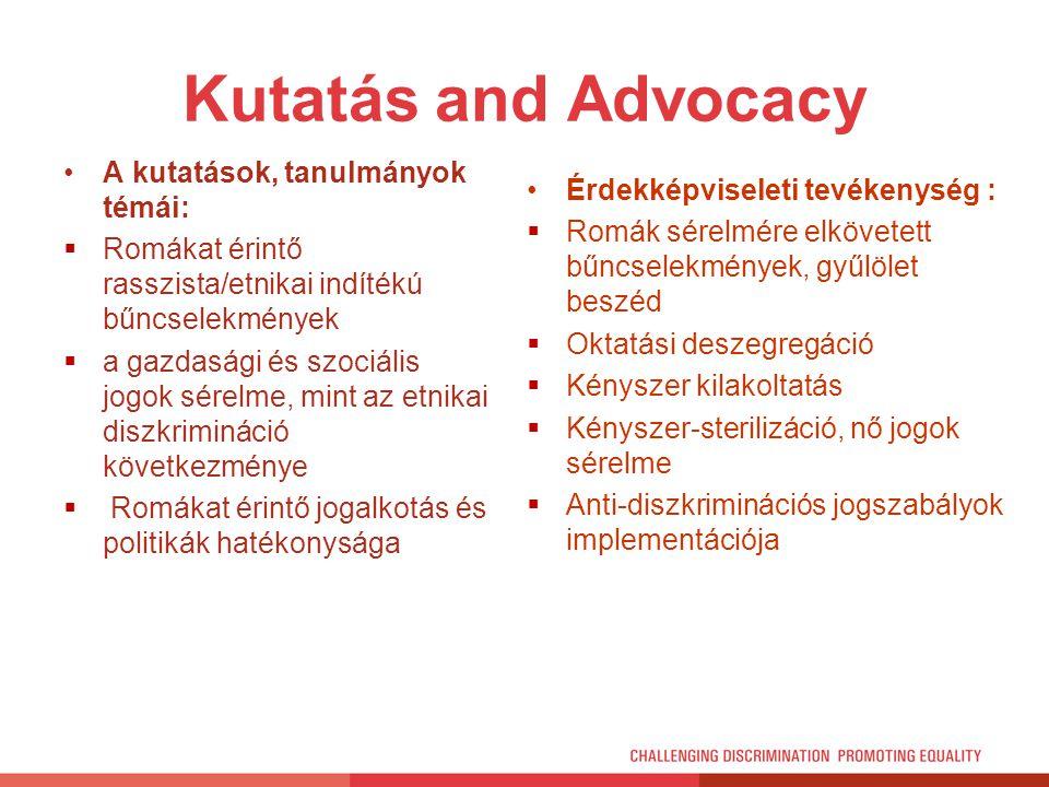 Kutatás and Advocacy A kutatások, tanulmányok témái:  Romákat érintő rasszista/etnikai indítékú bűncselekmények  a gazdasági és szociális jogok sére