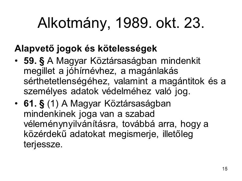 15 Alkotmány, 1989. okt. 23. Alapvető jogok és kötelességek 59. § A Magyar Köztársaságban mindenkit megillet a jóhírnévhez, a magánlakás sérthetetlens