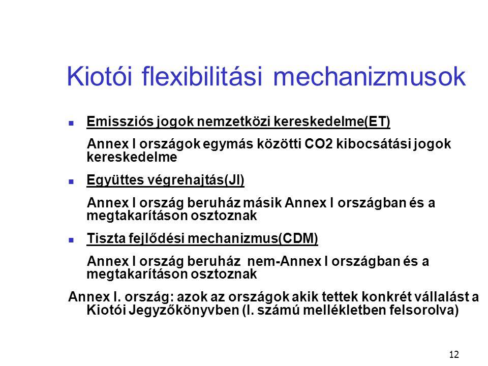 12 Kiotói flexibilitási mechanizmusok Emissziós jogok nemzetközi kereskedelme(ET) Annex I országok egymás közötti CO2 kibocsátási jogok kereskedelme E