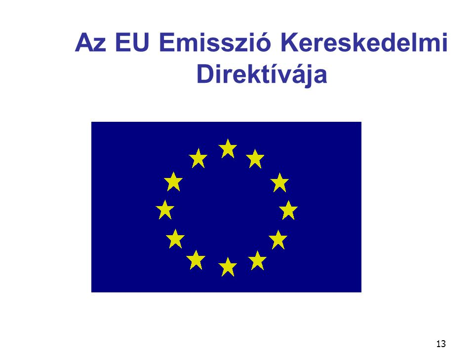 13 Az EU Emisszió Kereskedelmi Direktívája