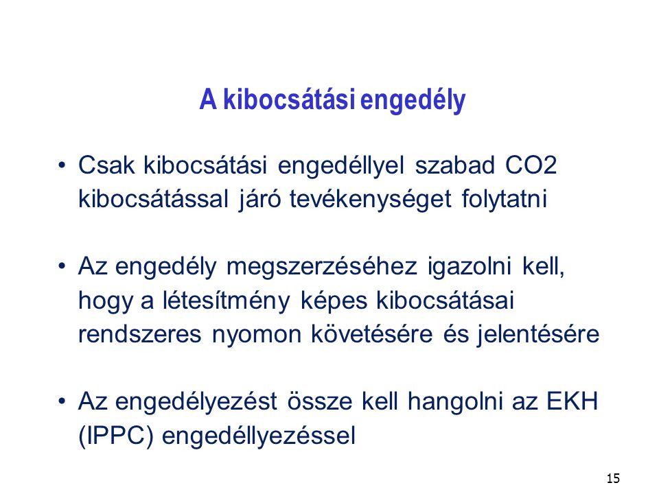 15 A kibocsátási engedély Csak kibocsátási engedéllyel szabad CO2 kibocsátással járó tevékenységet folytatni Az engedély megszerzéséhez igazolni kell,