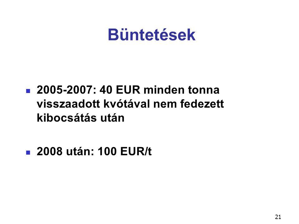 21 Büntetések 2005-2007: 40 EUR minden tonna visszaadott kvótával nem fedezett kibocsátás után 2008 után: 100 EUR/t