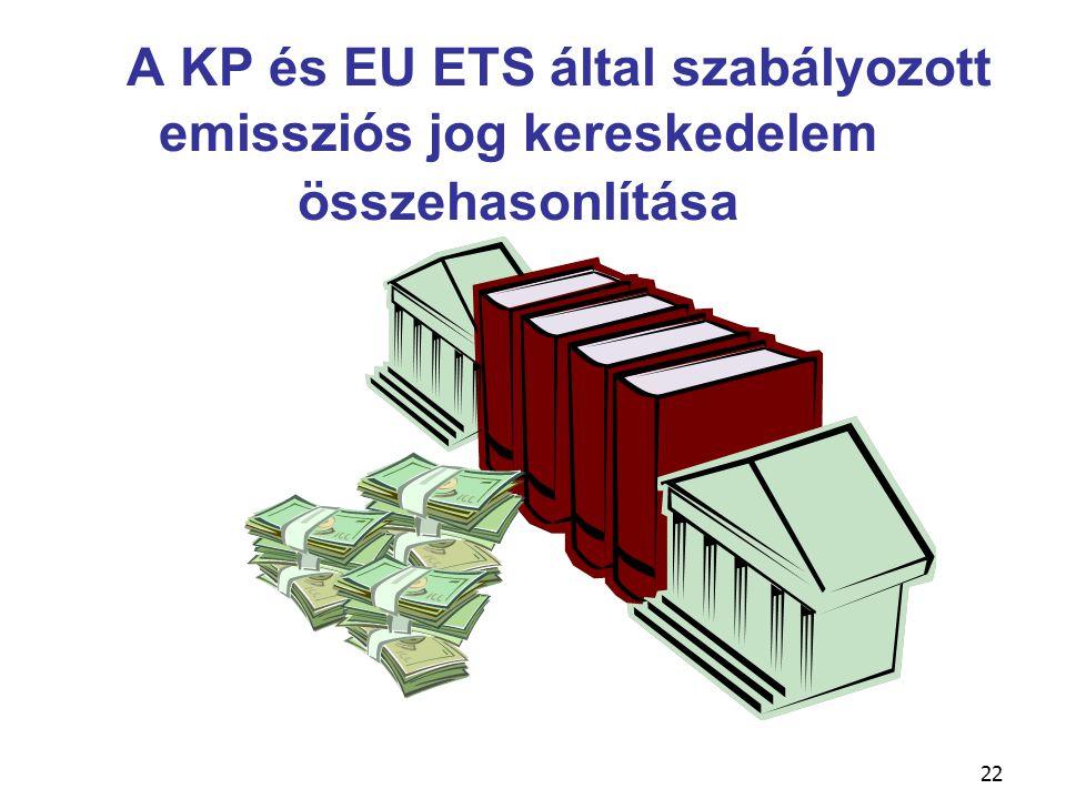 22 A KP és EU ETS által szabályozott emissziós jog kereskedelem összehasonlítása