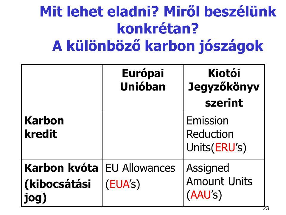 23 Mit lehet eladni? Miről beszélünk konkrétan? A különböző karbon jószágok Európai Unióban Kiotói Jegyzőkönyv szerint Karbon kredit Emission Reductio