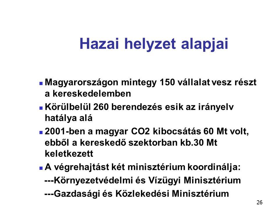 26 Hazai helyzet alapjai Magyarországon mintegy 150 vállalat vesz részt a kereskedelemben Körülbelül 260 berendezés esik az irányelv hatálya alá 2001-