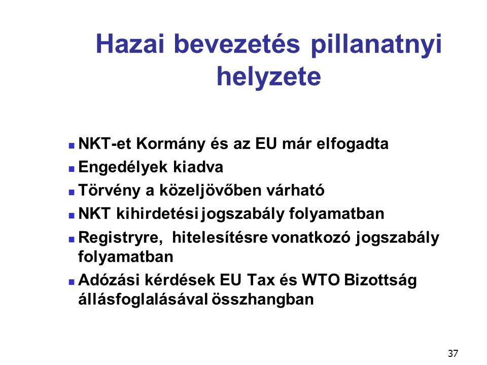 37 Hazai bevezetés pillanatnyi helyzete NKT-et Kormány és az EU már elfogadta Engedélyek kiadva Törvény a közeljövőben várható NKT kihirdetési jogszab