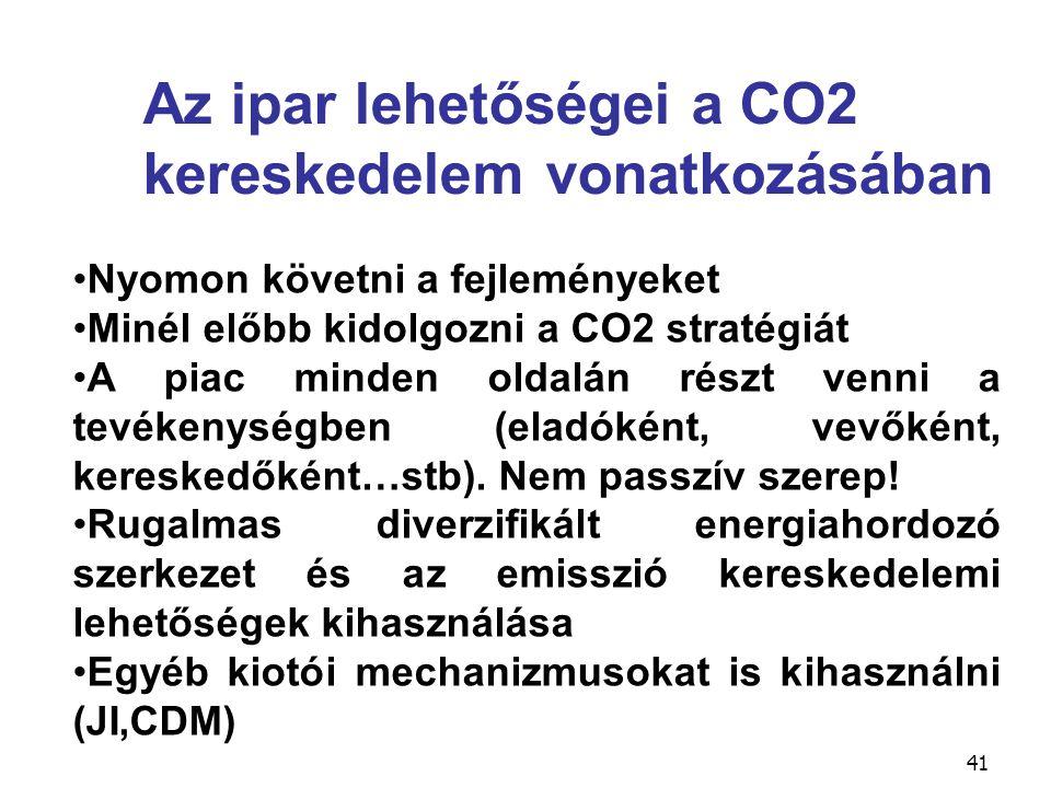 41 Az ipar lehetőségei a CO2 kereskedelem vonatkozásában Nyomon követni a fejleményeket Minél előbb kidolgozni a CO2 stratégiát A piac minden oldalán