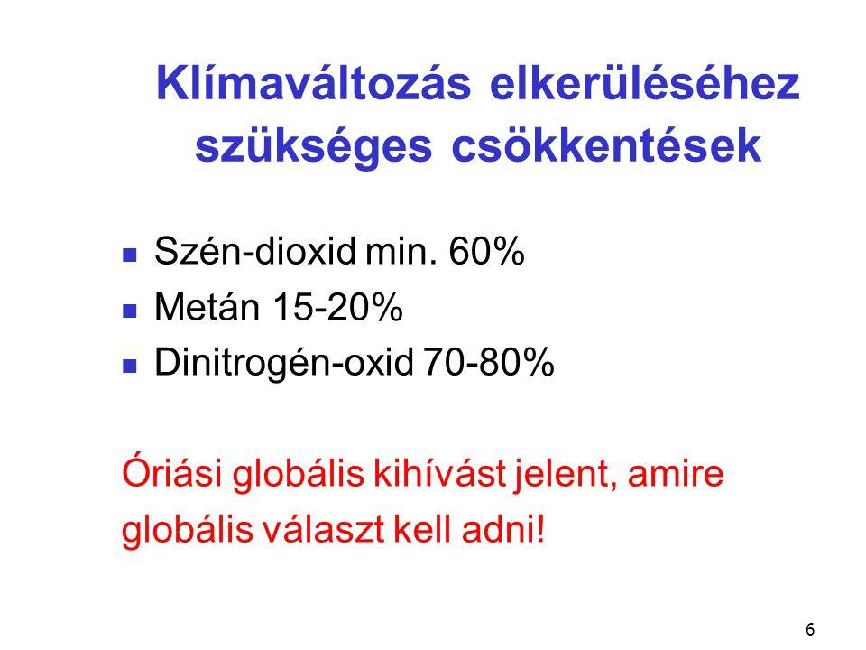 6 Klímaváltozás elkerüléséhez szükséges csökkentések Szén-dioxid min. 60% Metán 15-20% Dinitrogén-oxid 70-80% Óriási globális kihívást jelent, amire g
