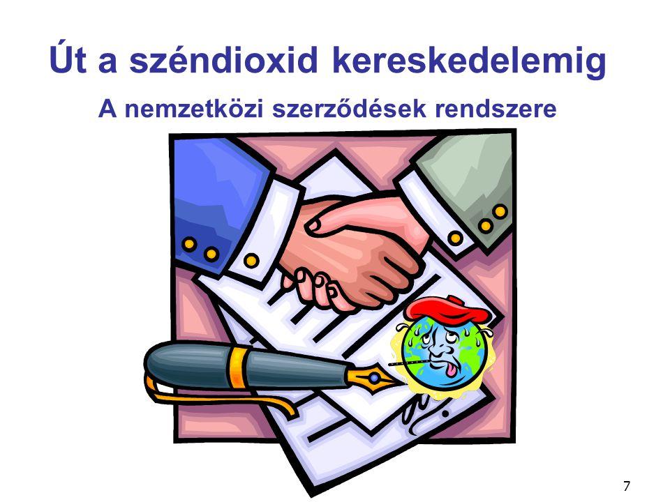 7 Út a széndioxid kereskedelemig A nemzetközi szerződések rendszere