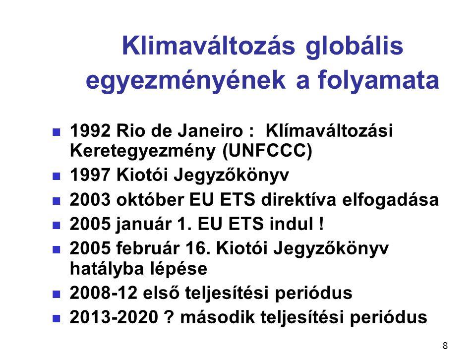 8 Klimaváltozás globális egyezményének a folyamata 1992 Rio de Janeiro : Klímaváltozási Keretegyezmény (UNFCCC) 1997 Kiotói Jegyzőkönyv 2003 október E