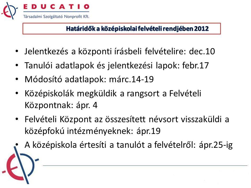 Jelentkezés a központi írásbeli felvételire: dec.10 Tanulói adatlapok és jelentkezési lapok: febr.17 Módosító adatlapok: márc.14-19 Középiskolák megkü