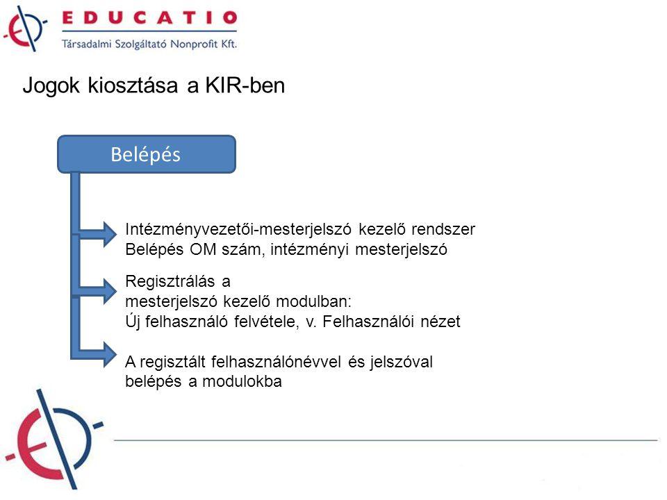 Jogok kiosztása a KIR-ben Belépés Regisztrálás a mesterjelszó kezelő modulban: Új felhasználó felvétele, v. Felhasználói nézet A regisztált felhasznál