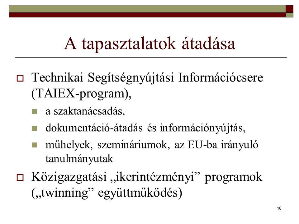 """16 A tapasztalatok átadása  Technikai Segítségnyújtási Információcsere (TAIEX-program), a szaktanácsadás, dokumentáció-átadás és információnyújtás, műhelyek, szemináriumok, az EU-ba irányuló tanulmányutak  Közigazgatási """"ikerintézményi programok (""""twinning együttműködés)"""
