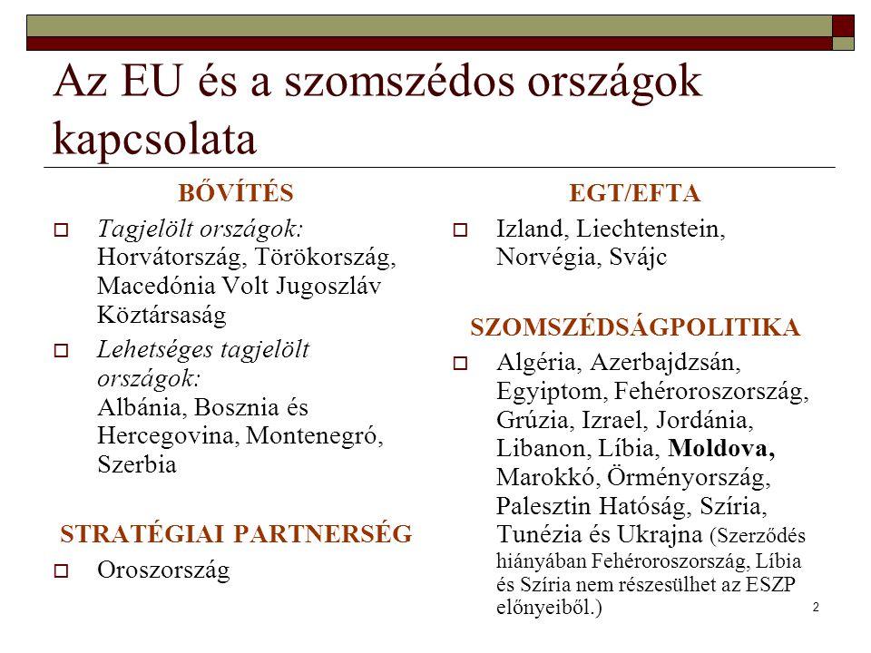 2 Az EU és a szomszédos országok kapcsolata BŐVÍTÉS  Tagjelölt országok: Horvátország, Törökország, Macedónia Volt Jugoszláv Köztársaság  Lehetséges tagjelölt országok: Albánia, Bosznia és Hercegovina, Montenegró, Szerbia STRATÉGIAI PARTNERSÉG  Oroszország EGT/EFTA  Izland, Liechtenstein, Norvégia, Svájc SZOMSZÉDSÁGPOLITIKA  Algéria, Azerbajdzsán, Egyiptom, Fehéroroszország, Grúzia, Izrael, Jordánia, Libanon, Líbia, Moldova, Marokkó, Örményország, Palesztin Hatóság, Szíria, Tunézia és Ukrajna (Szerződés hiányában Fehéroroszország, Líbia és Szíria nem részesülhet az ESZP előnyeiből.)